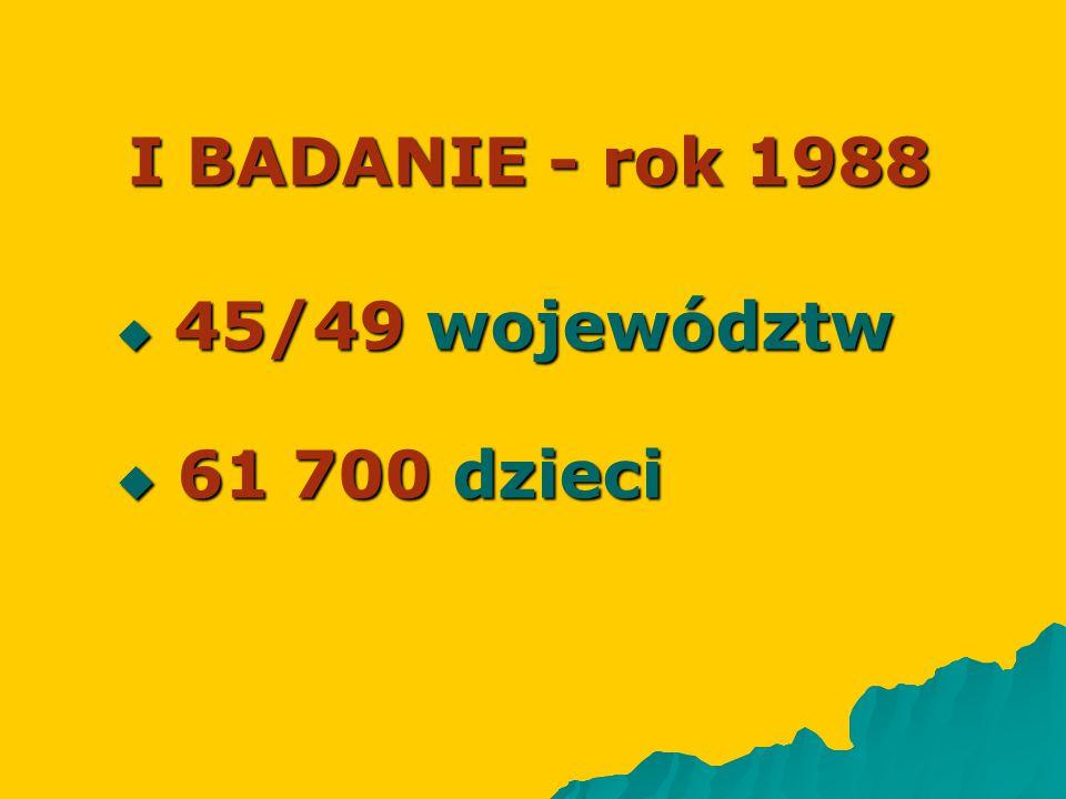 I BADANIE - rok 1988 45/49 województw 61 700 dzieci