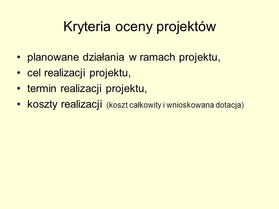 Kryteria oceny projektów