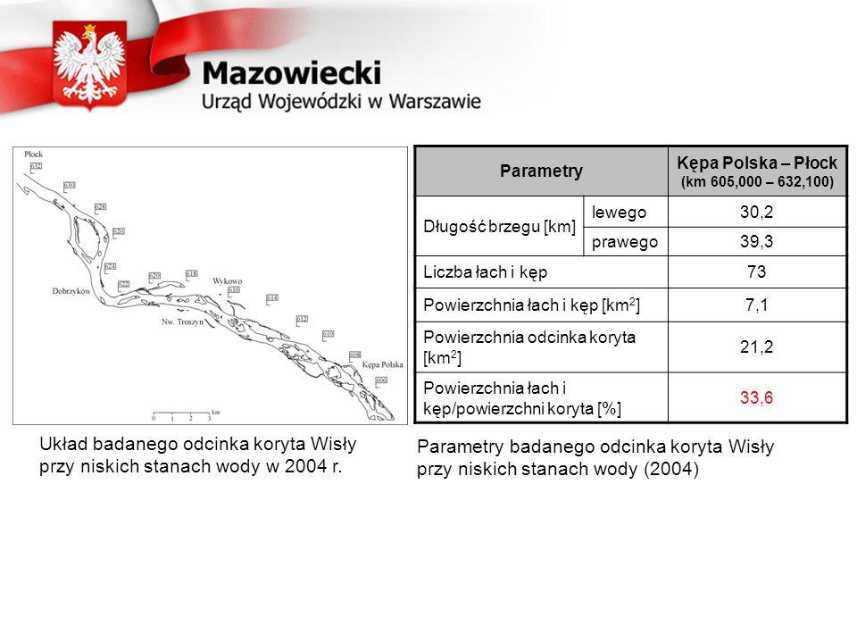 Kępa Polska – Płock (km 605,000 – 632,100)