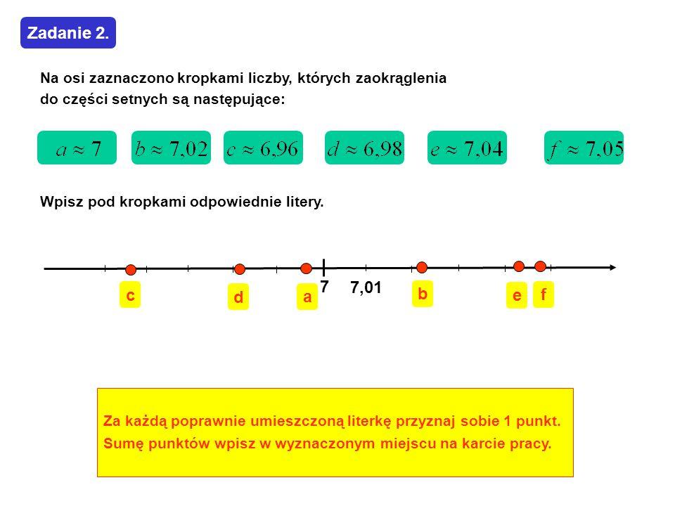 Zadanie 2. Na osi zaznaczono kropkami liczby, których zaokrąglenia. do części setnych są następujące: