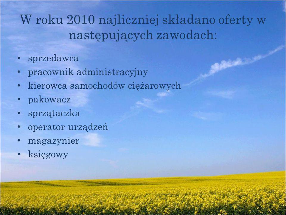 W roku 2010 najliczniej składano oferty w następujących zawodach: