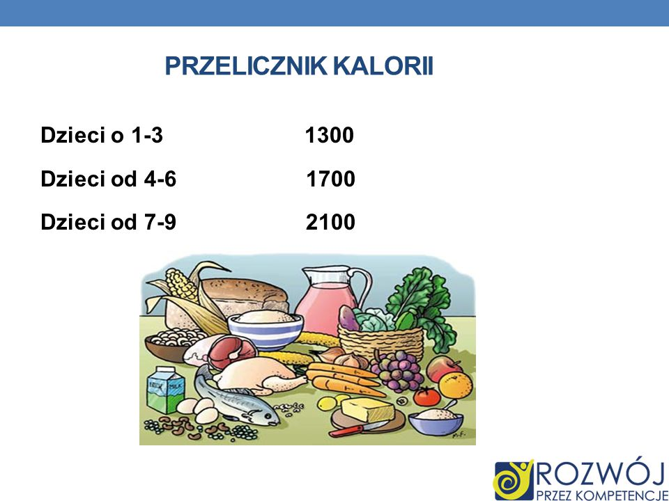 Przelicznik kalorii Dzieci o 1-3 1300 Dzieci od 4-6 1700 Dzieci od 7-9 2100