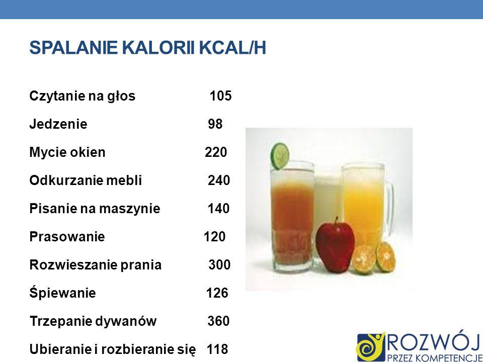 Spalanie kalorii kcal/h