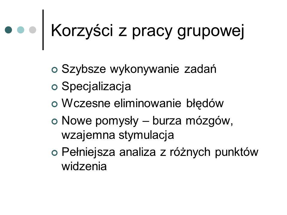 Korzyści z pracy grupowej