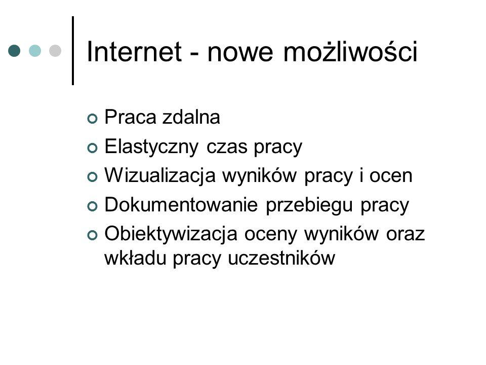Internet - nowe możliwości