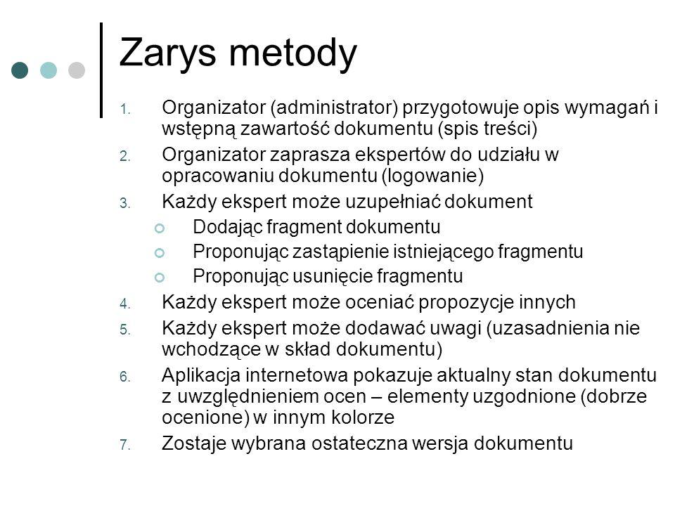 Zarys metody Organizator (administrator) przygotowuje opis wymagań i wstępną zawartość dokumentu (spis treści)