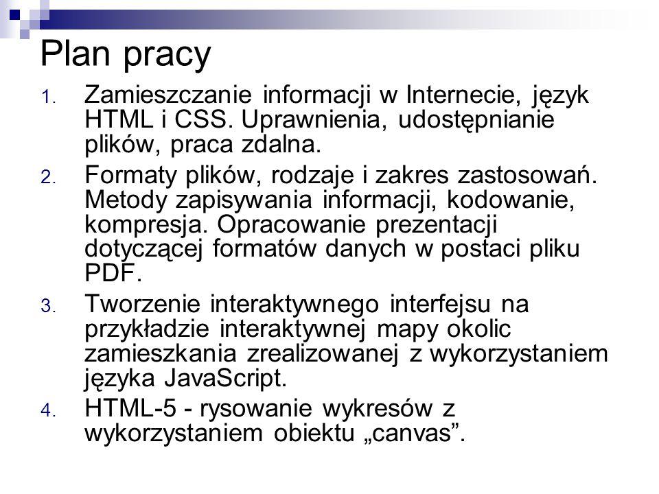 Plan pracy Zamieszczanie informacji w Internecie, język HTML i CSS. Uprawnienia, udostępnianie plików, praca zdalna.