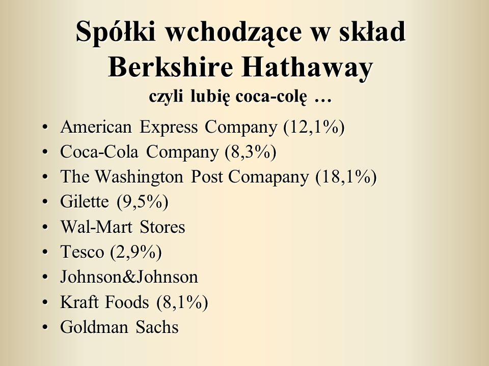 Spółki wchodzące w skład Berkshire Hathaway czyli lubię coca-colę …