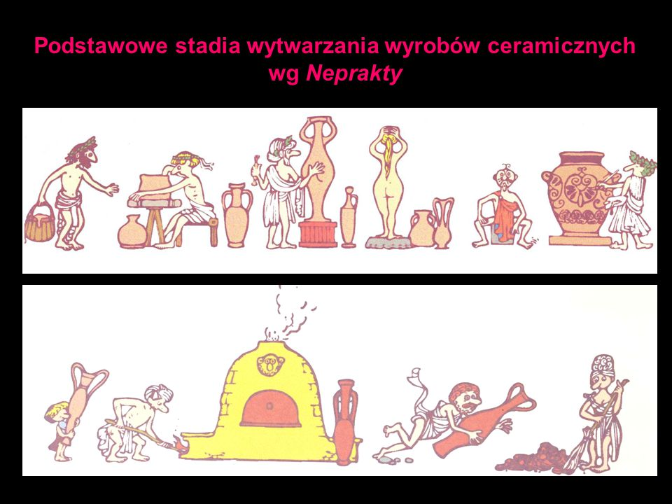 Podstawowe stadia wytwarzania wyrobów ceramicznych wg Neprakty