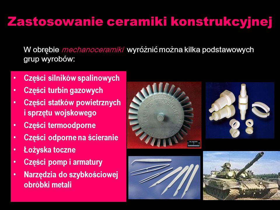 Zastosowanie ceramiki konstrukcyjnej