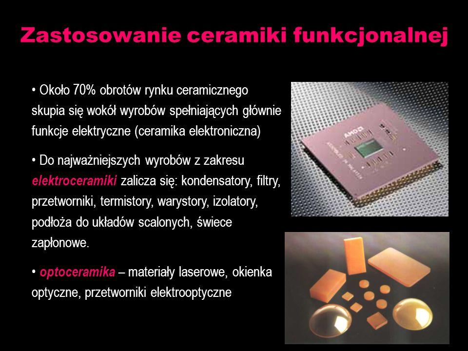 Zastosowanie ceramiki funkcjonalnej