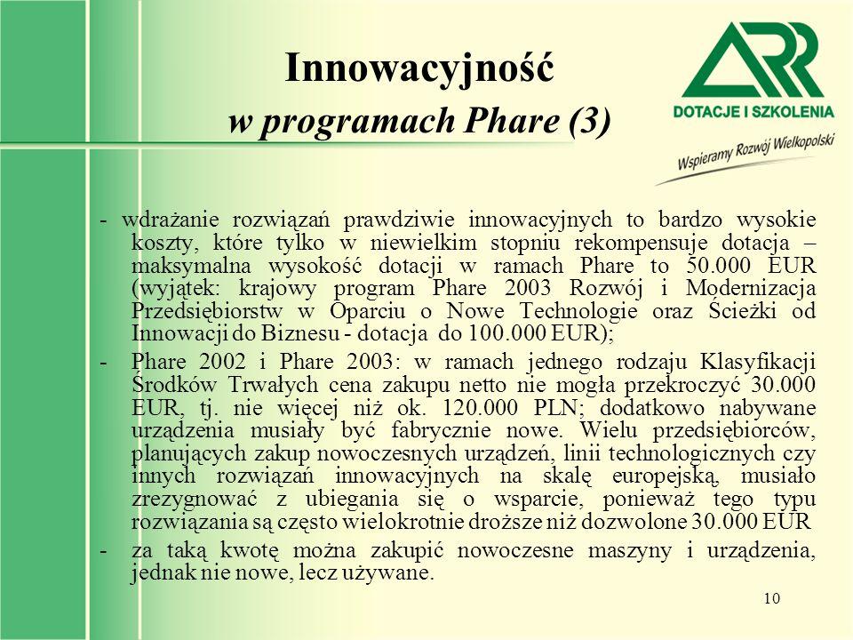 Innowacyjność w programach Phare (3)