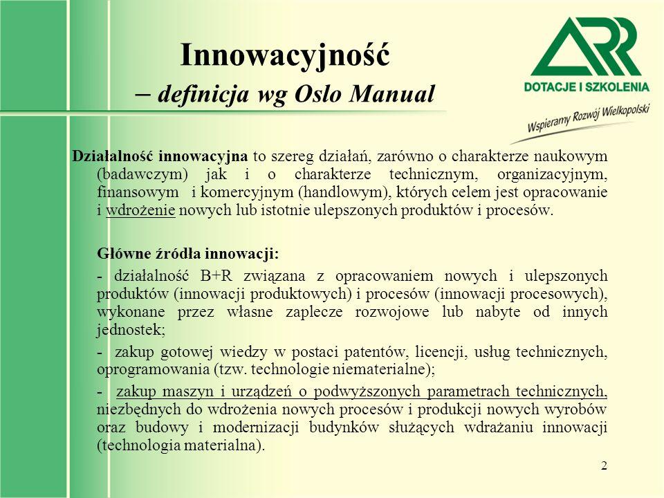 Innowacyjność – definicja wg Oslo Manual