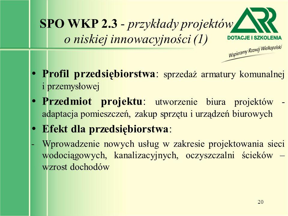 SPO WKP 2.3 - przykłady projektów o niskiej innowacyjności (1)