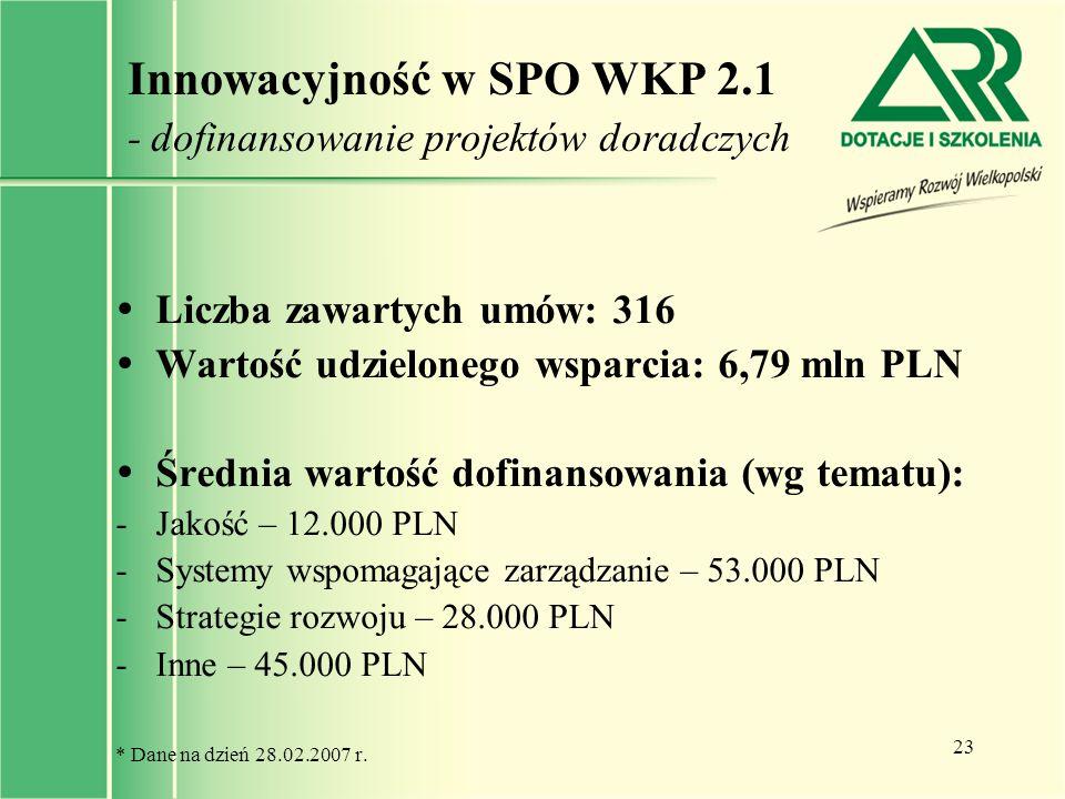 Innowacyjność w SPO WKP 2.1 - dofinansowanie projektów doradczych