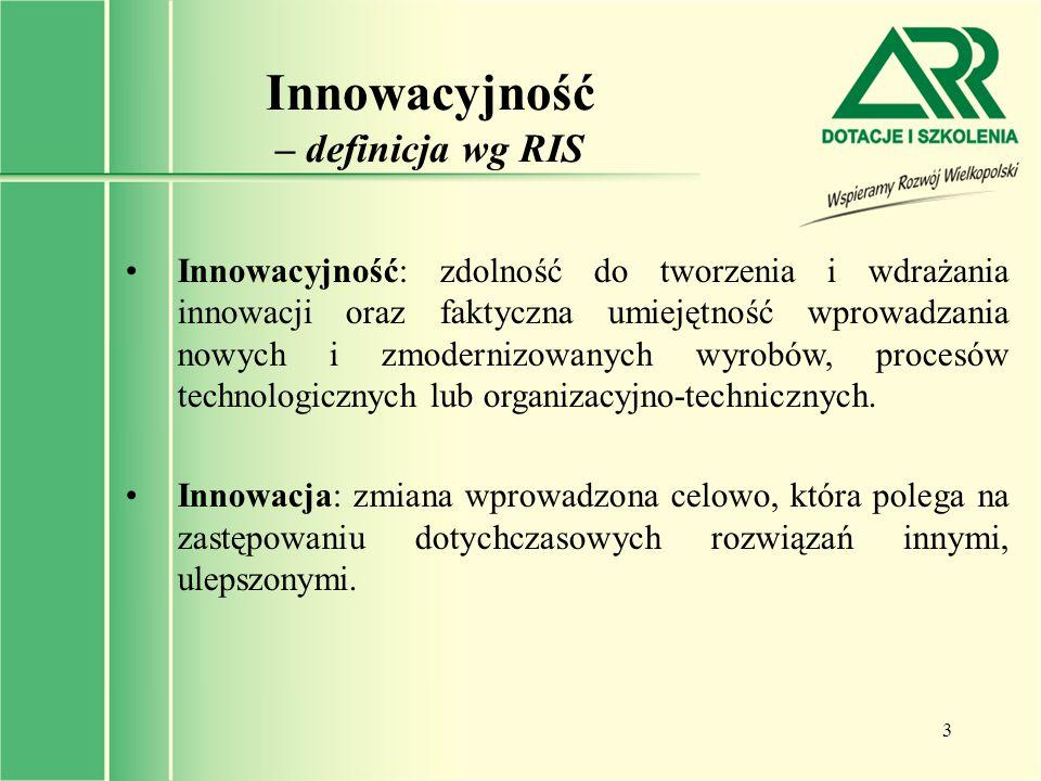 Innowacyjność – definicja wg RIS