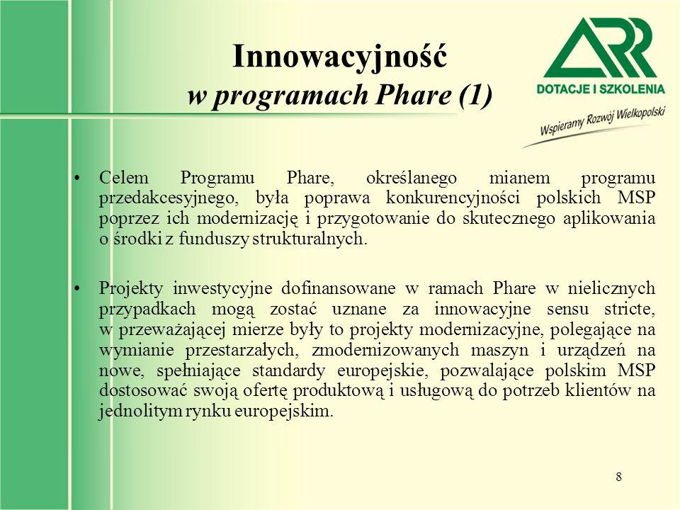Innowacyjność w programach Phare (1)