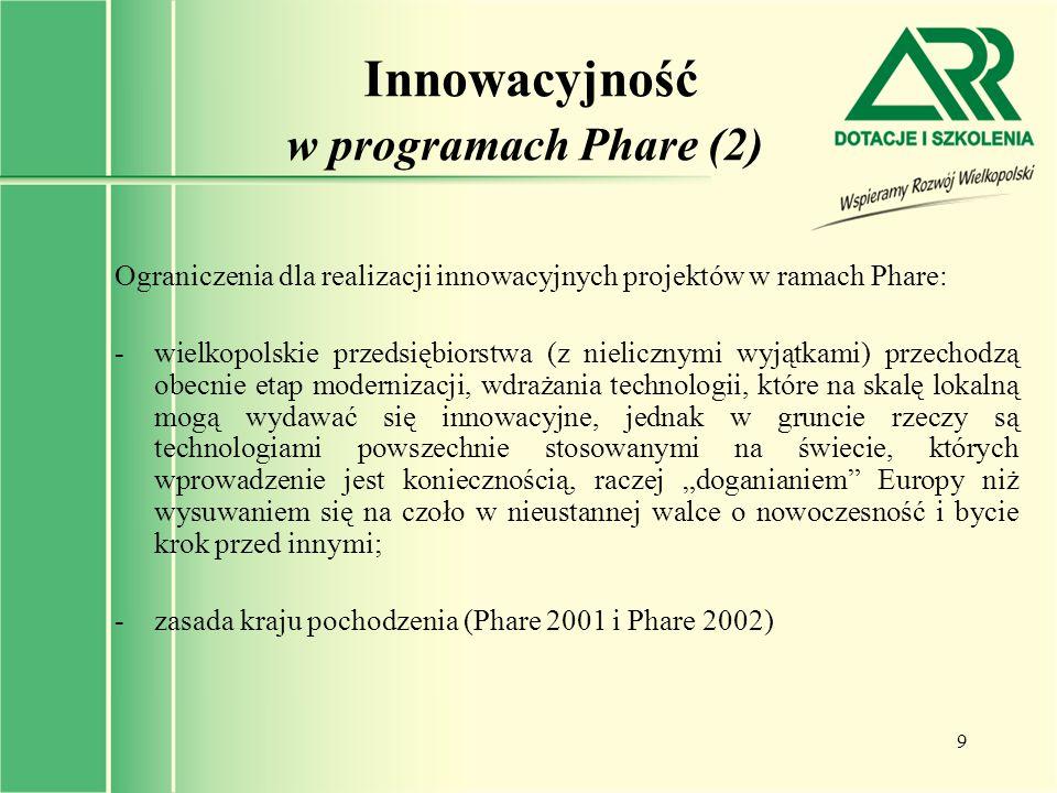 Innowacyjność w programach Phare (2)