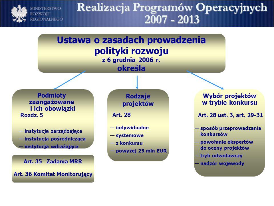 Realizacja Programów Operacyjnych 2007 - 2013