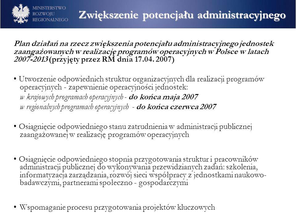 Zwiększenie potencjału administracyjnego