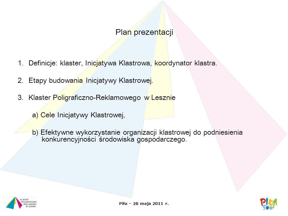 Plan prezentacji Definicje: klaster, Inicjatywa Klastrowa, koordynator klastra. Etapy budowania Inicjatywy Klastrowej.