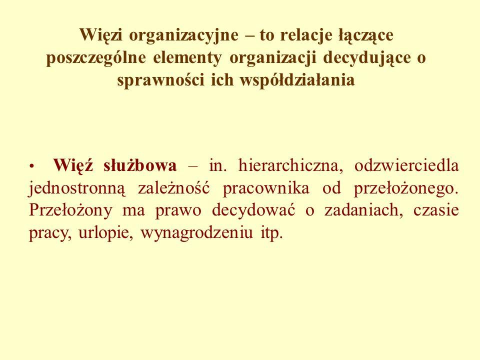 Więzi organizacyjne – to relacje łączące poszczególne elementy organizacji decydujące o sprawności ich współdziałania