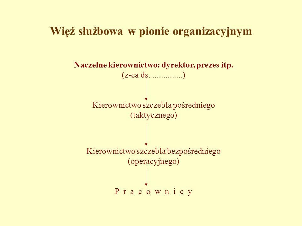 Więź służbowa w pionie organizacyjnym