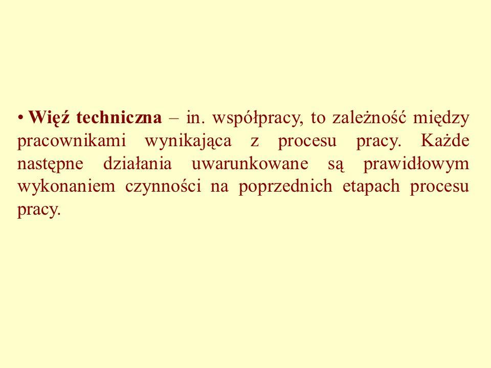Więź techniczna – in. współpracy, to zależność między pracownikami wynikająca z procesu pracy.