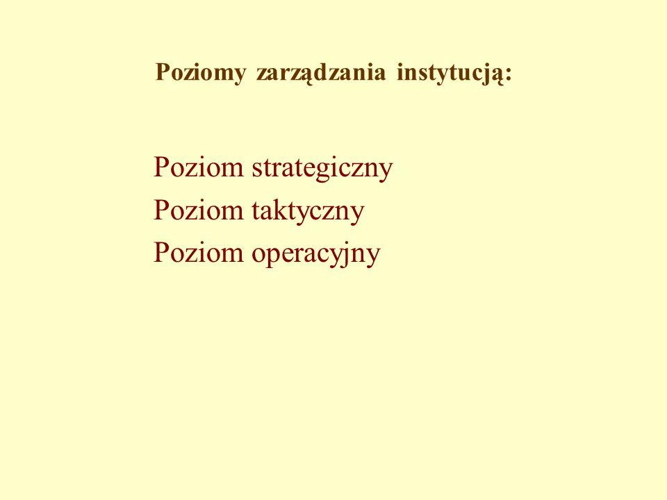 Poziomy zarządzania instytucją:
