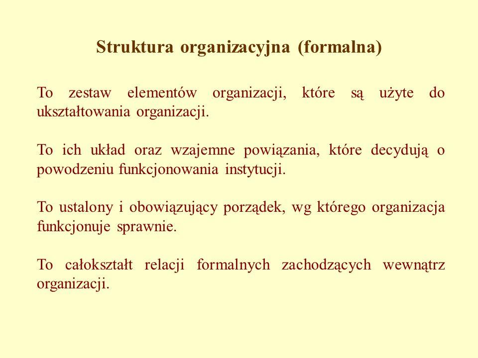 Struktura organizacyjna (formalna)
