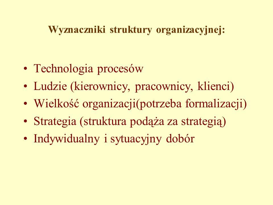Wyznaczniki struktury organizacyjnej: