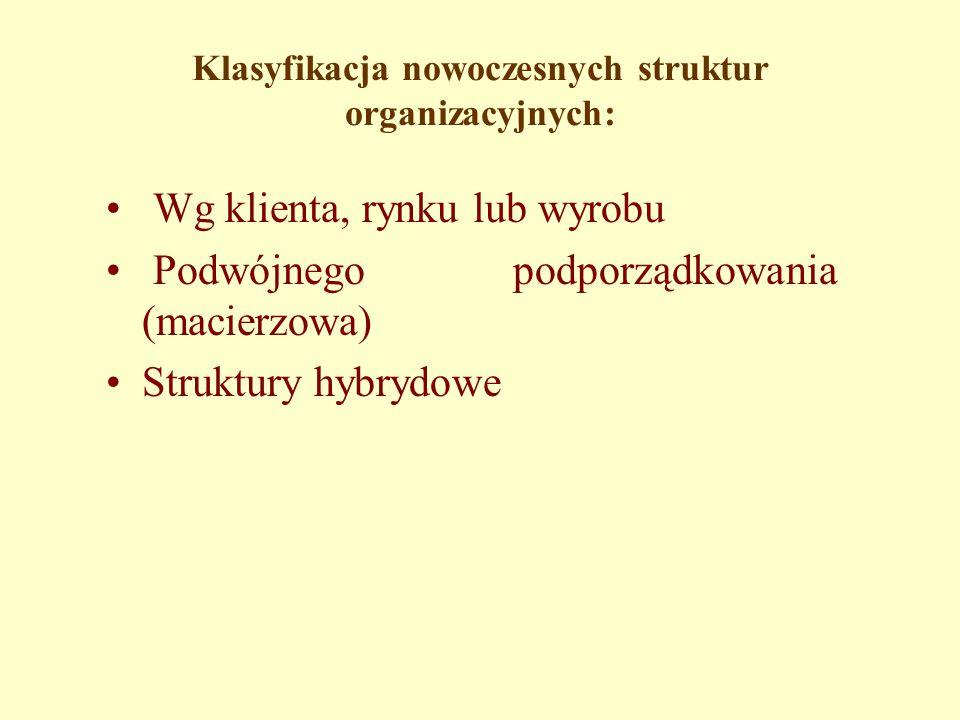 Klasyfikacja nowoczesnych struktur organizacyjnych: