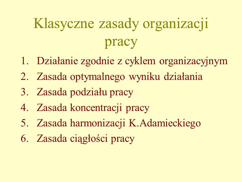 Klasyczne zasady organizacji pracy