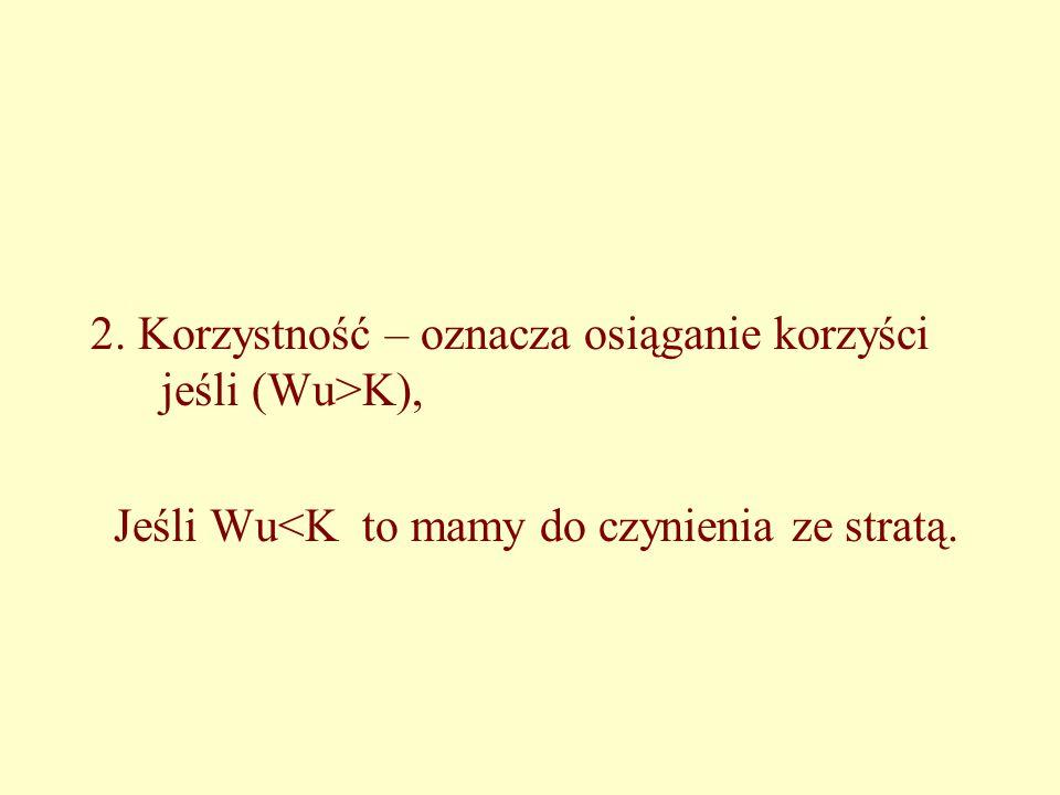 2. Korzystność – oznacza osiąganie korzyści jeśli (Wu>K),