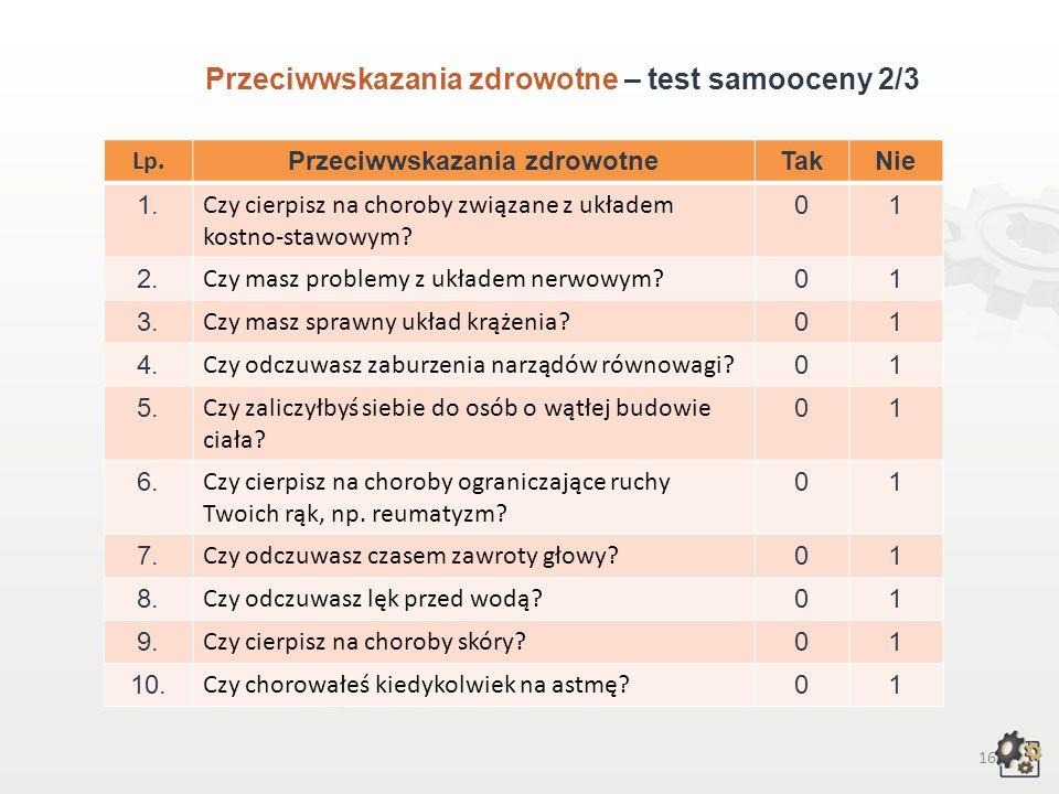 Przeciwwskazania zdrowotne – test samooceny 2/3