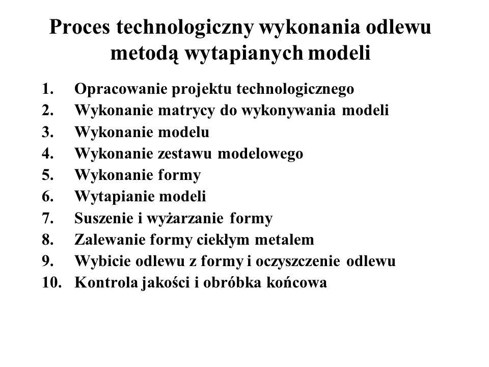 Proces technologiczny wykonania odlewu metodą wytapianych modeli