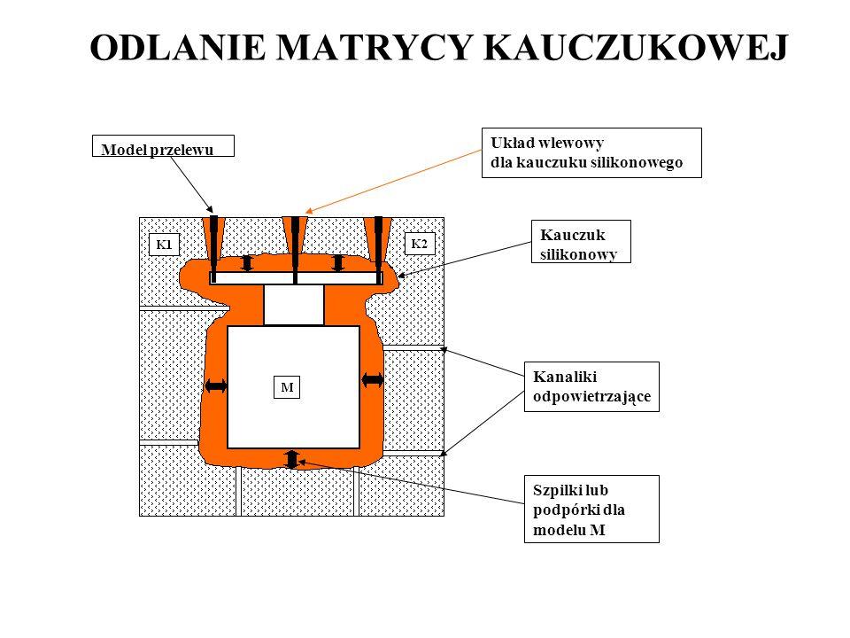 ODLANIE MATRYCY KAUCZUKOWEJ