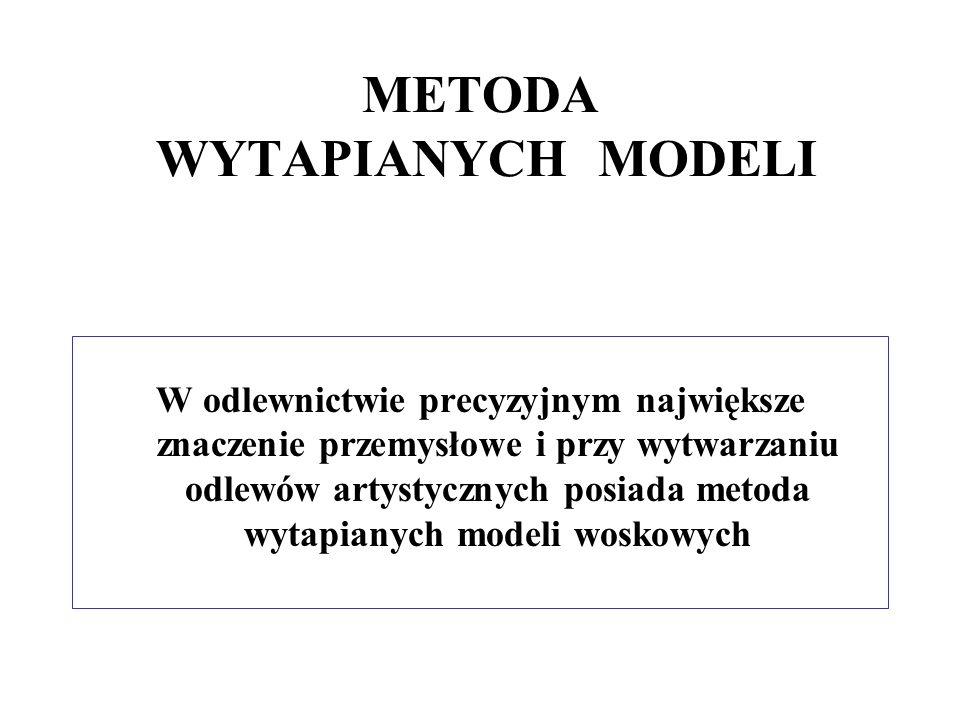 METODA WYTAPIANYCH MODELI