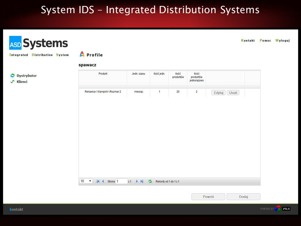 System IDS – Integrated Distribution Systems