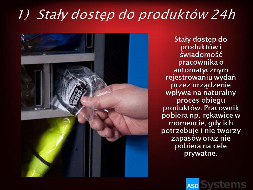 1) Stały dostęp do produktów 24h