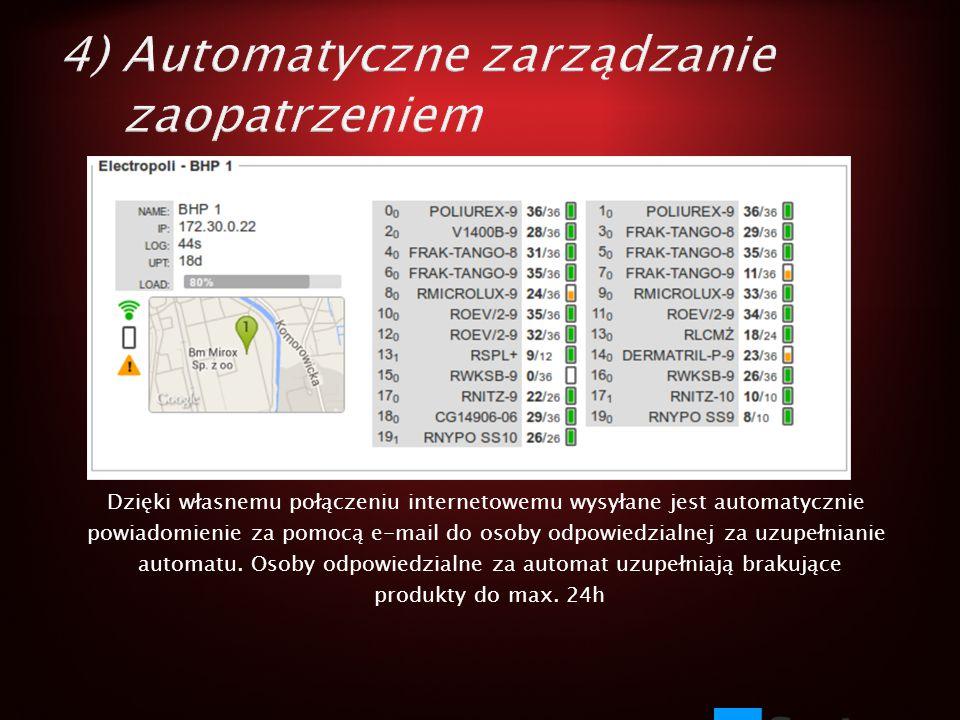 4) Automatyczne zarządzanie zaopatrzeniem