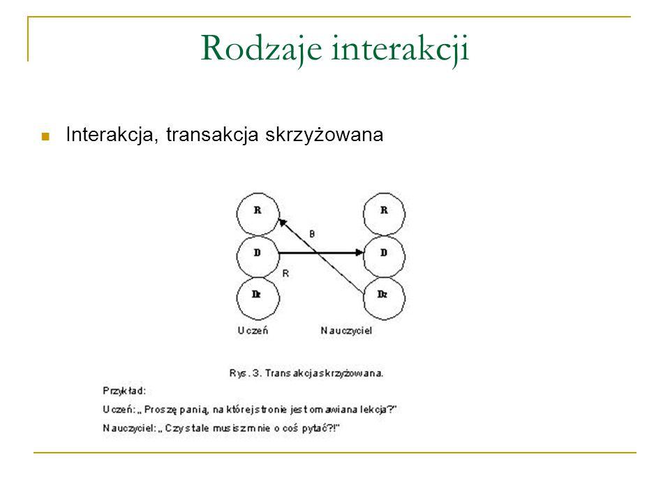 Rodzaje interakcji Interakcja, transakcja skrzyżowana