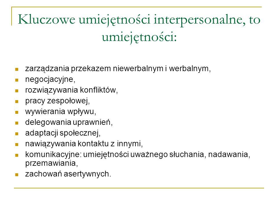 Kluczowe umiejętności interpersonalne, to umiejętności:
