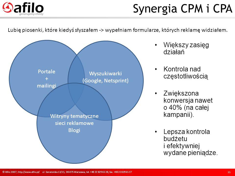 Synergia CPM i CPA Większy zasięg działań Kontrola nad częstotliwością