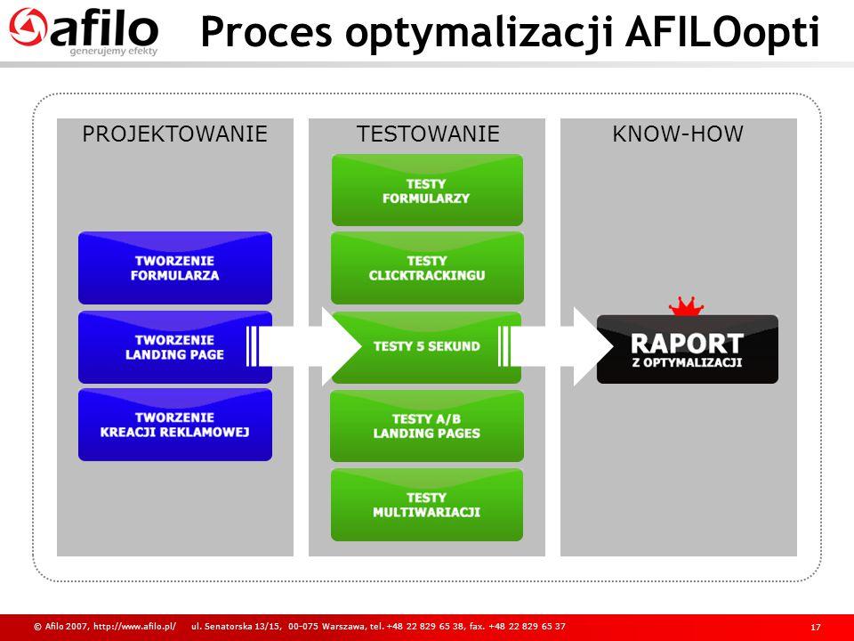 Proces optymalizacji AFILOopti