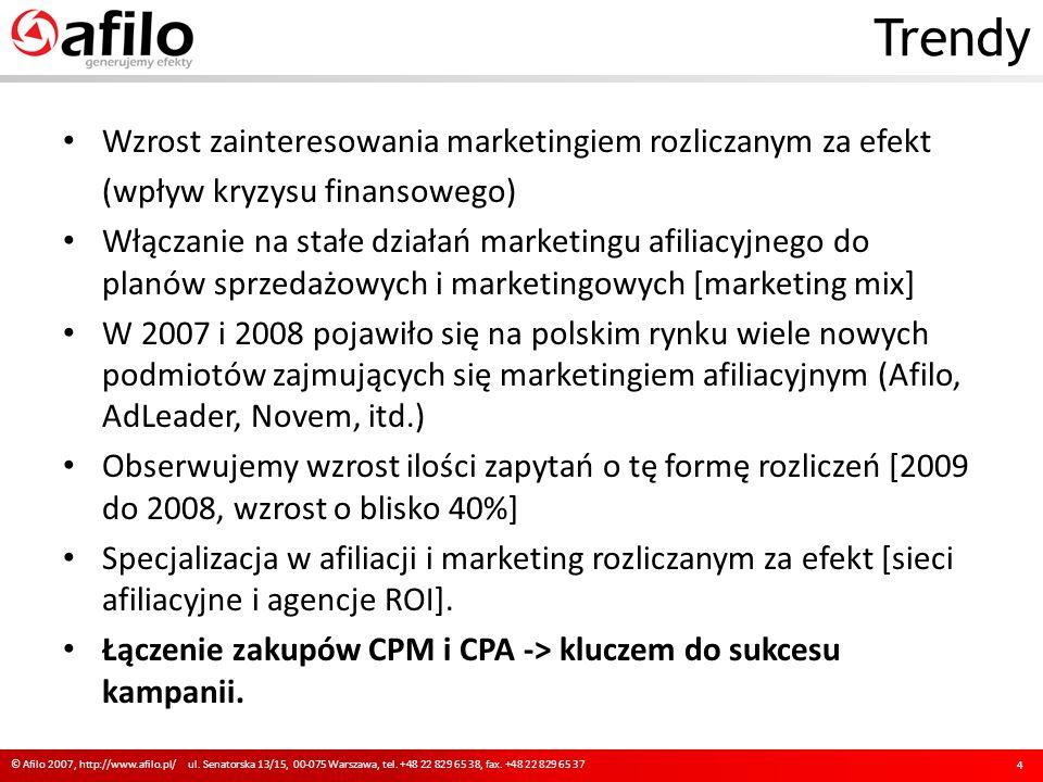 Trendy Wzrost zainteresowania marketingiem rozliczanym za efekt
