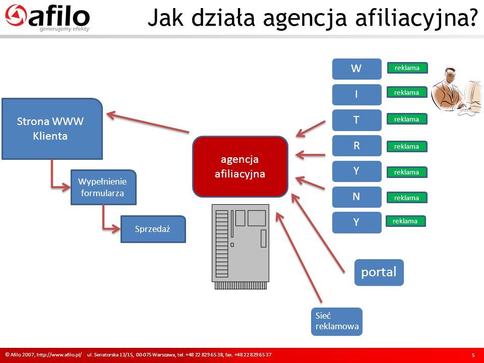 Jak działa agencja afiliacyjna
