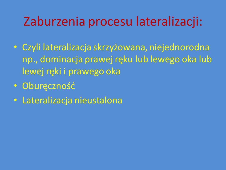 Zaburzenia procesu lateralizacji: