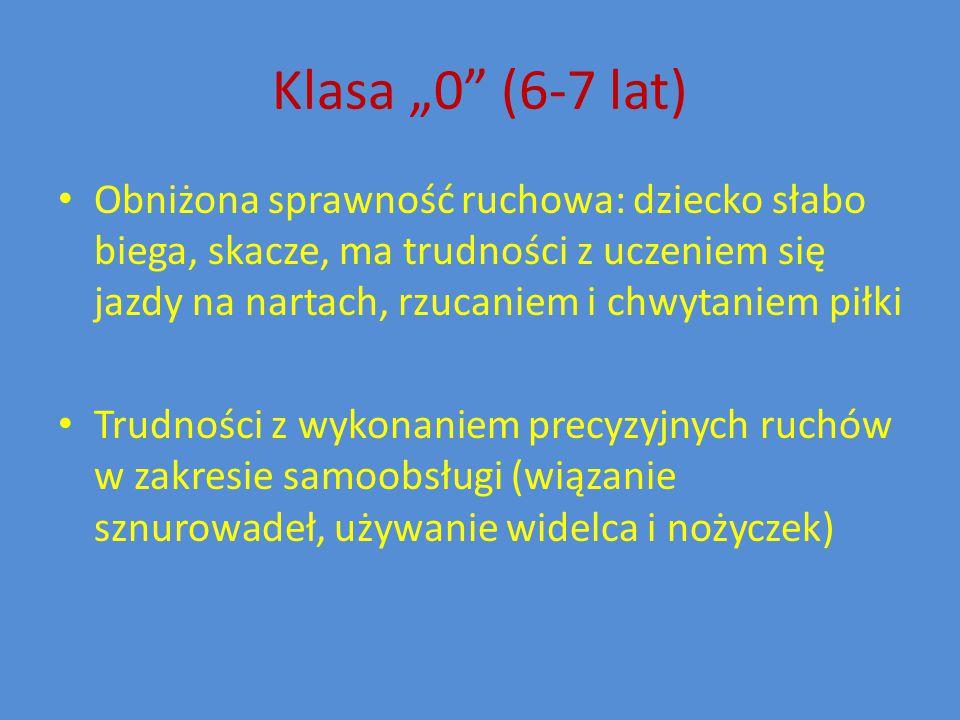 "Klasa ""0 (6-7 lat)"