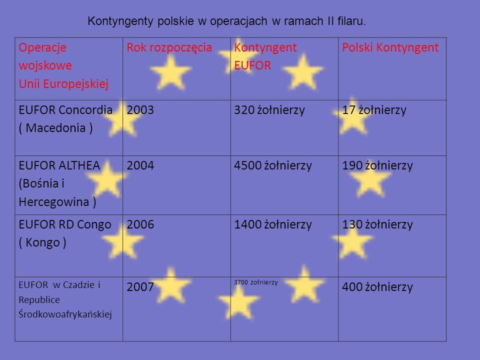 (Bośnia i Hercegowina ) 2004 4500 żołnierzy 190 żołnierzy